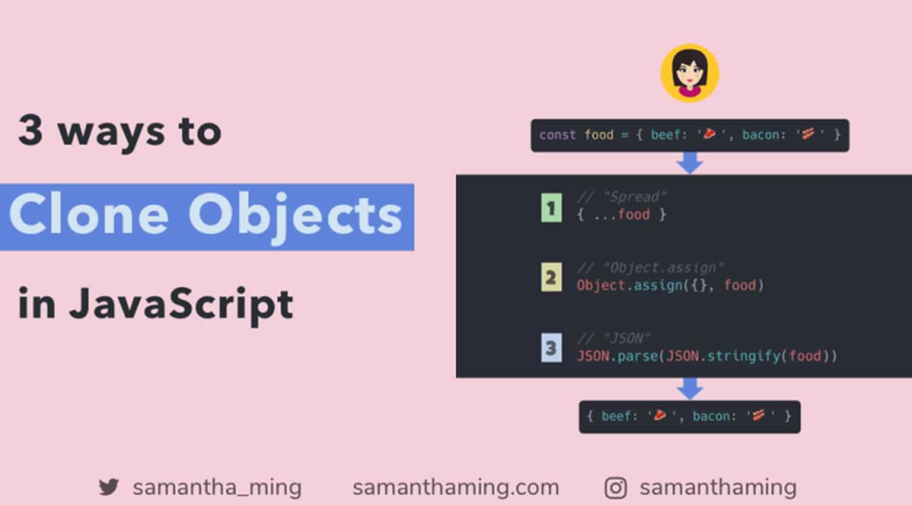3 Ways to Clone Objects in JavaScript