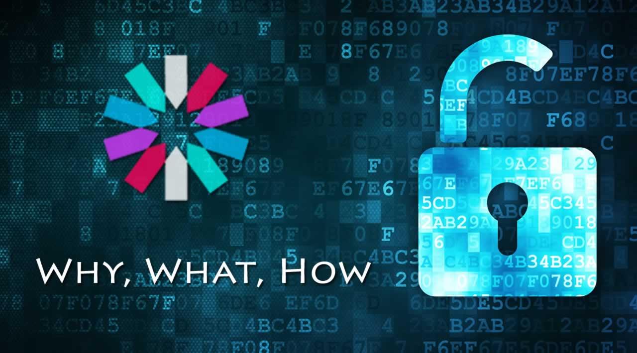 Understanding JSON Web Token Authentication
