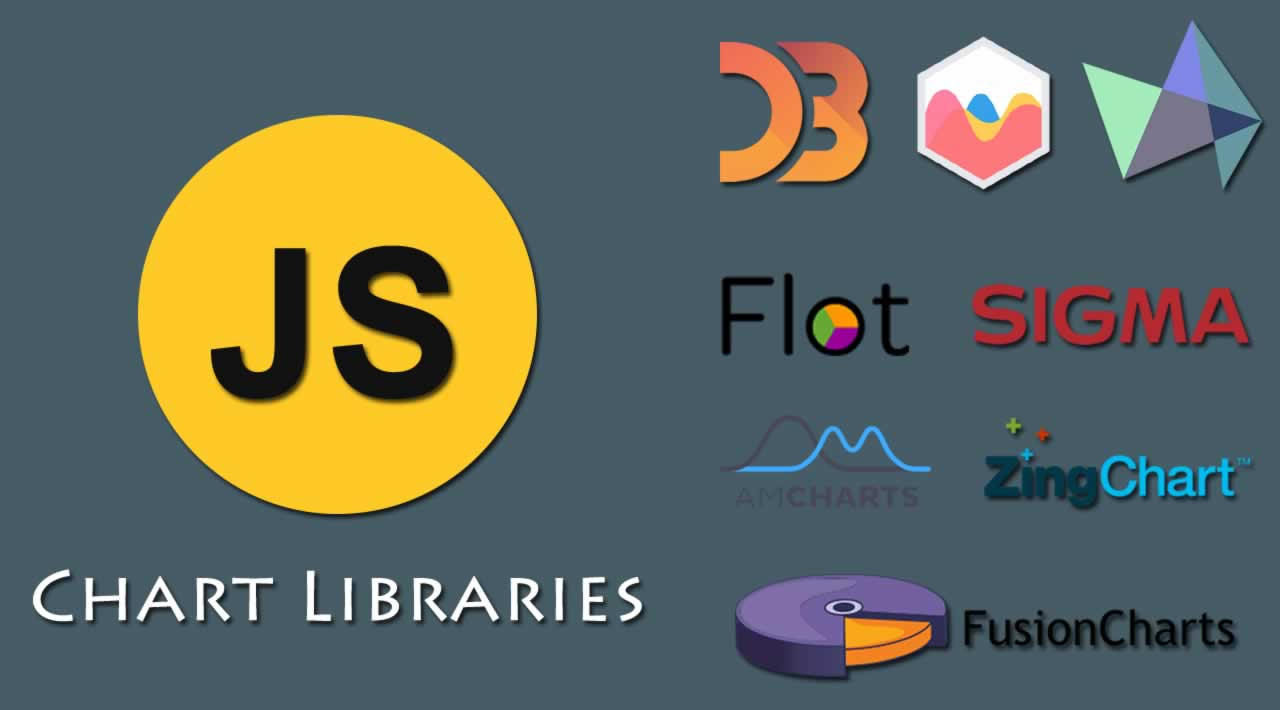 Top 9 JavaScript Chart Libraries to Use in 2019