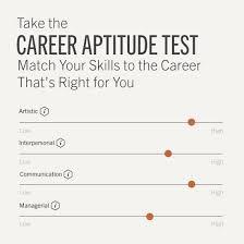 aptitude testing career