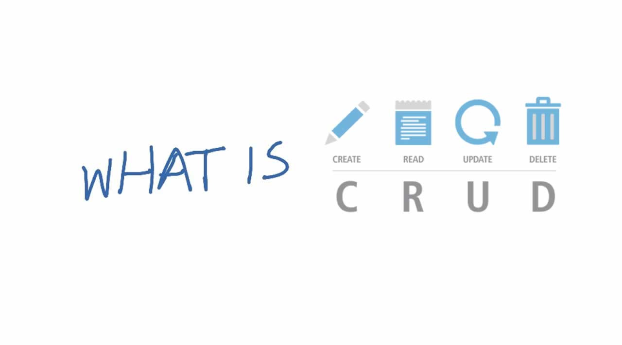 What is CRUD?