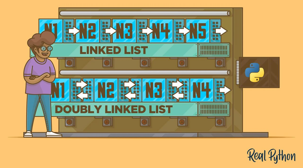 Linked Lists in Python: An Introduction