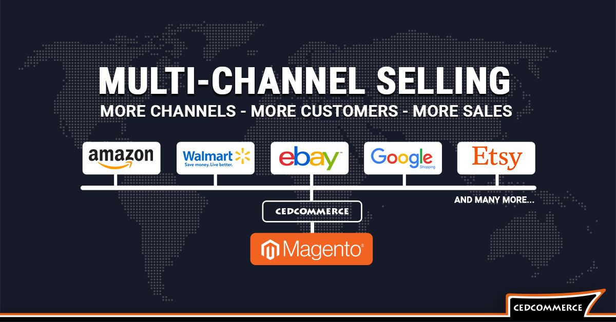 Best Magento Multi Channel Selling Platform For Ecommerce