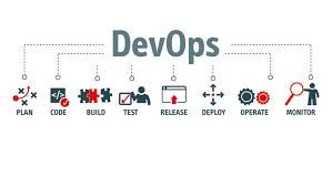 DevOps: Team Structure, Collaboration, Toolchain & New Shiny Thing
