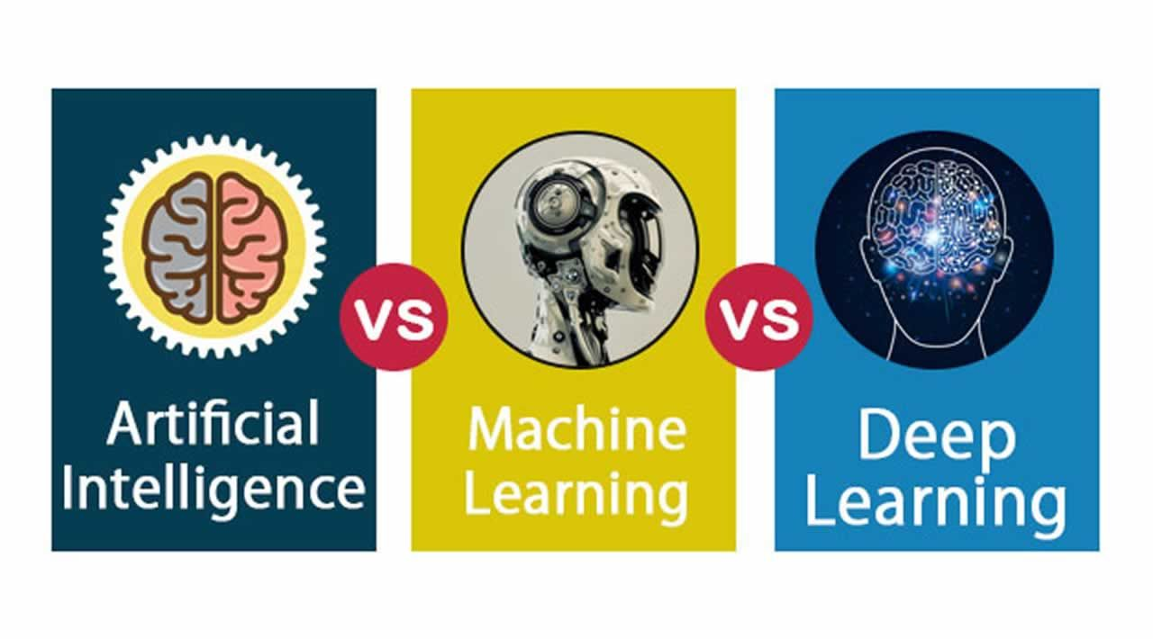 Artificial Intelligence vs. Machine Learning vs. Deep Learning