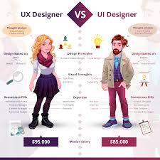 UI Designer Vs UI Developer