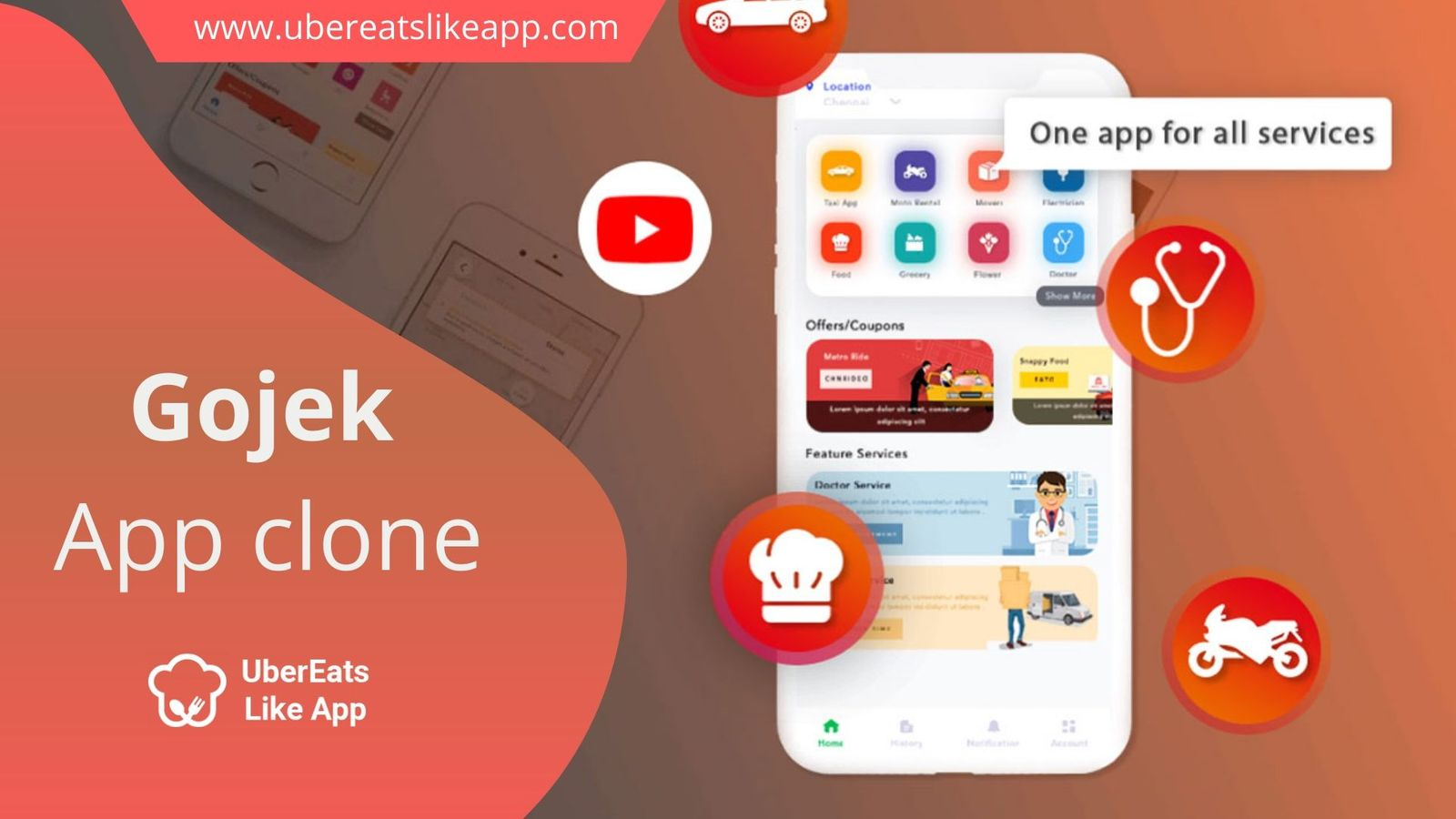 Beneficial aspects of becoming part of Gojek clone app business