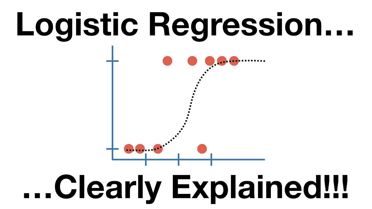Machine Learning—Logistic Regression