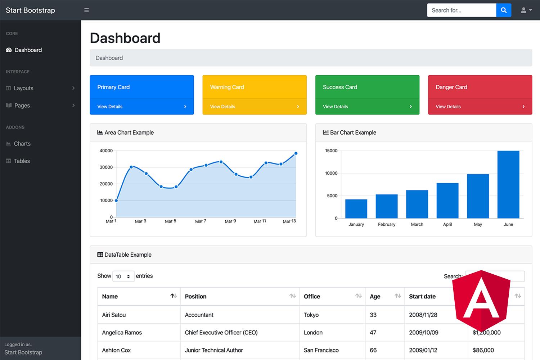 Angular 9 admin dashboard Template free