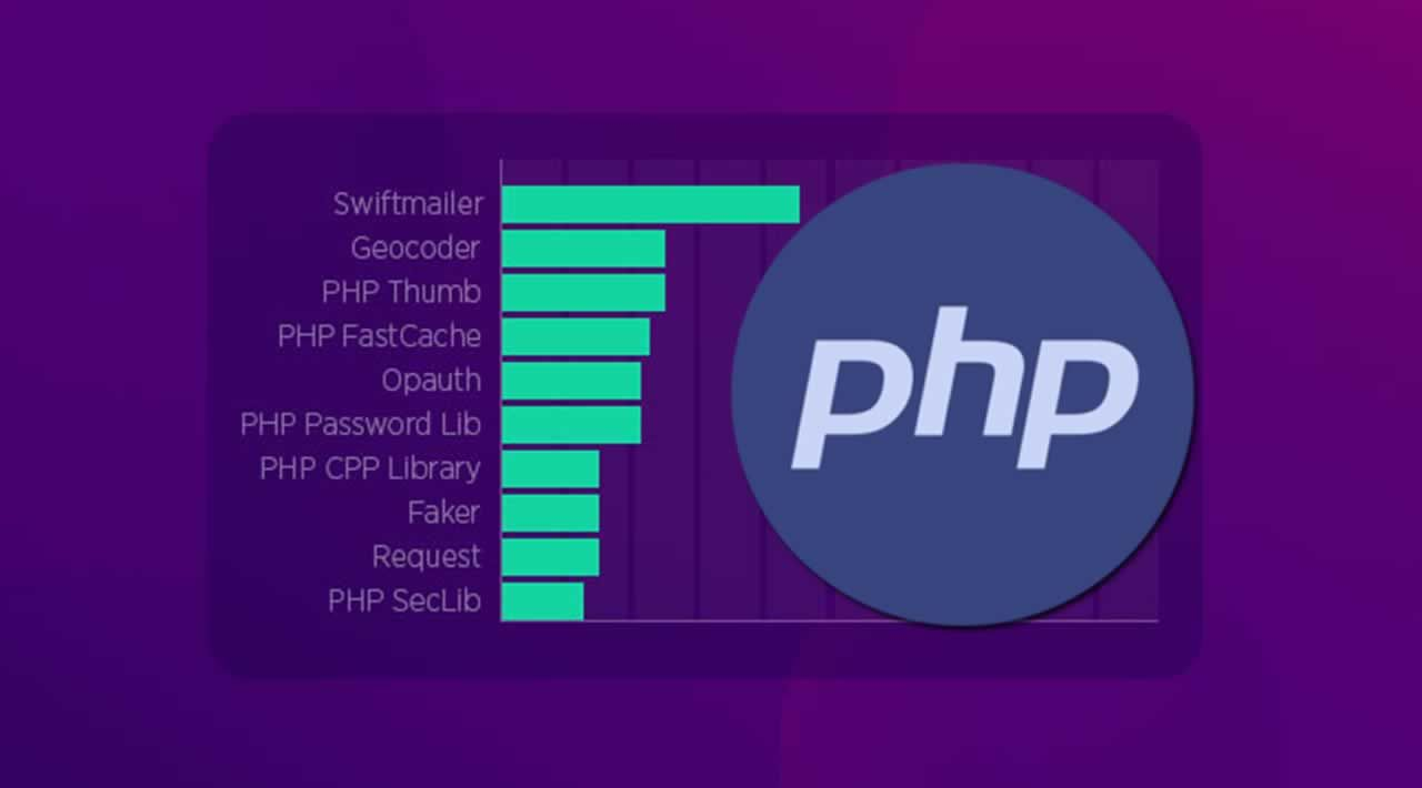 Top 40 PHP Libraries of 2020 Every Developer Should Know