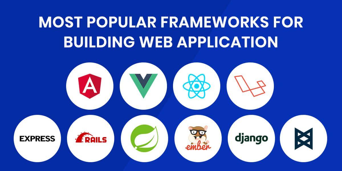 Top 10 Web Application Frameworks