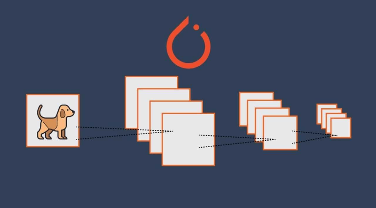 How to Image Classification using PyTorch