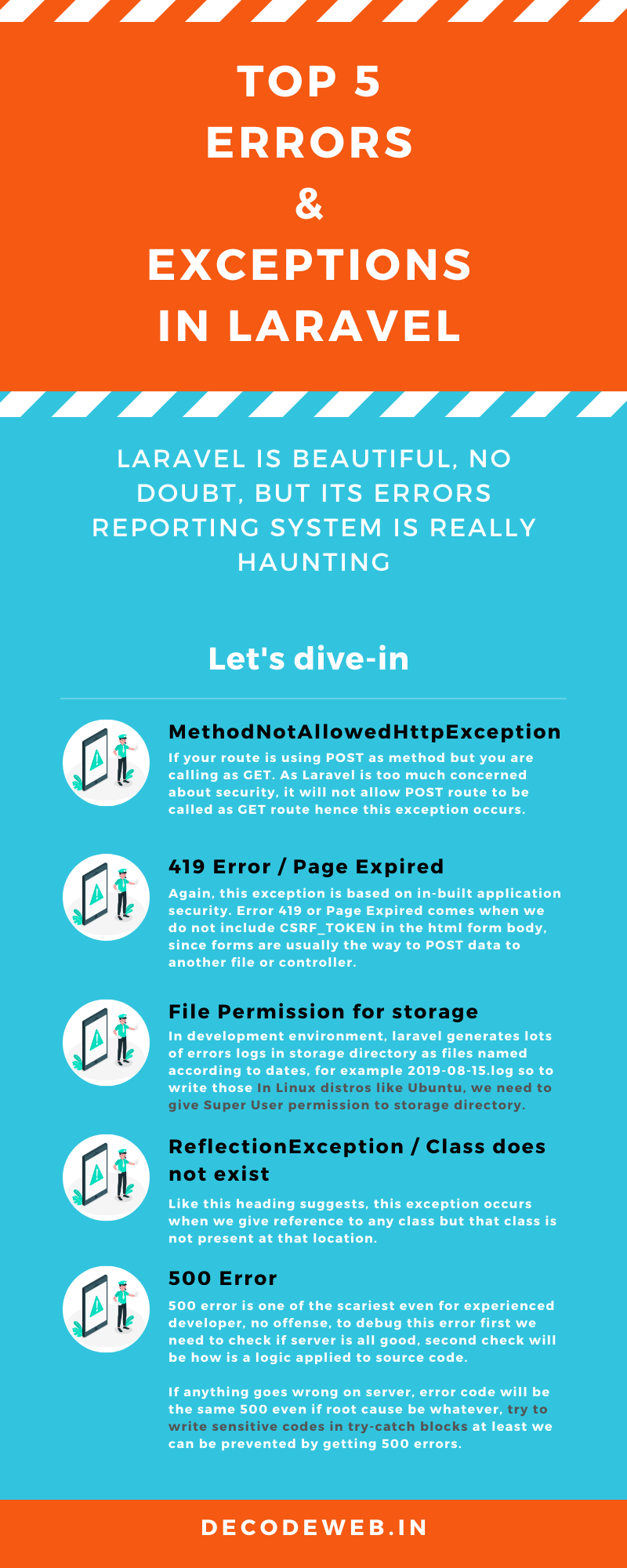 Top 5 errors and exceptions in Laravel