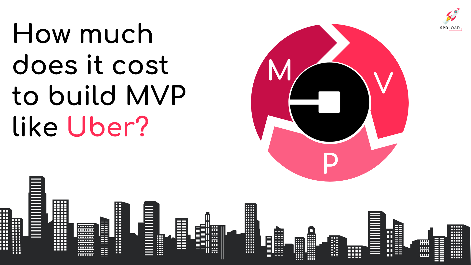 Cost of MVP Development of Uber-like App