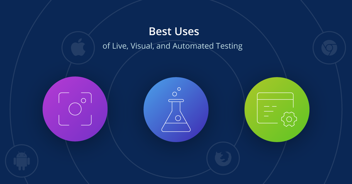 How to Testing Presentation the Components Visually