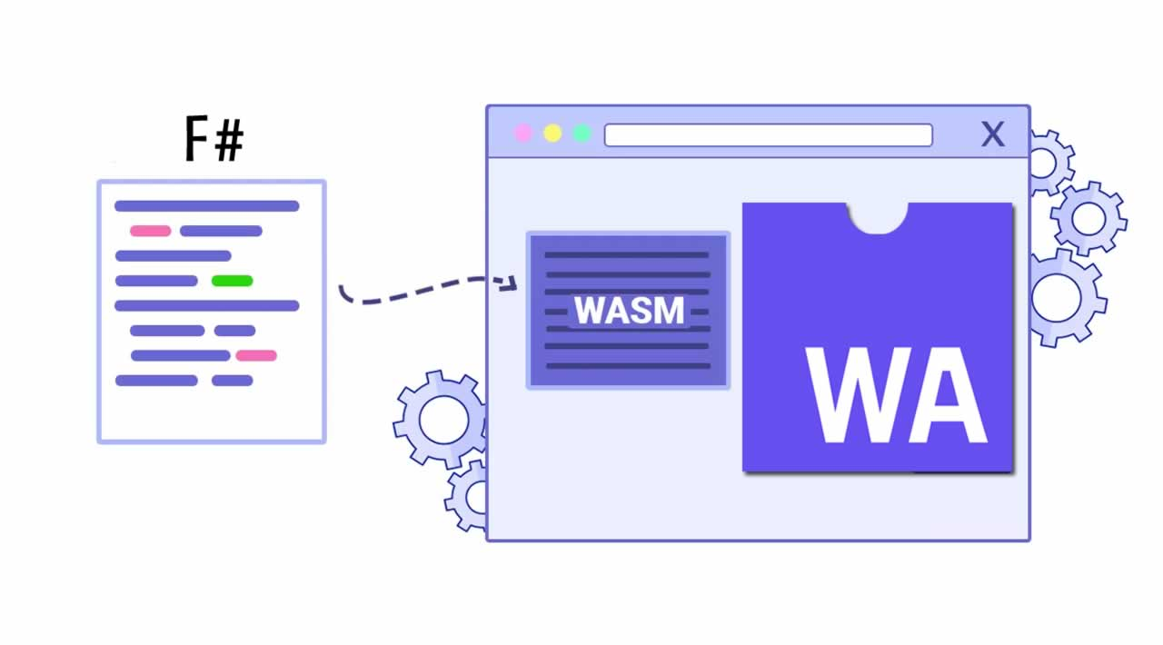 How to run F# code in WebAssembly with Bolero