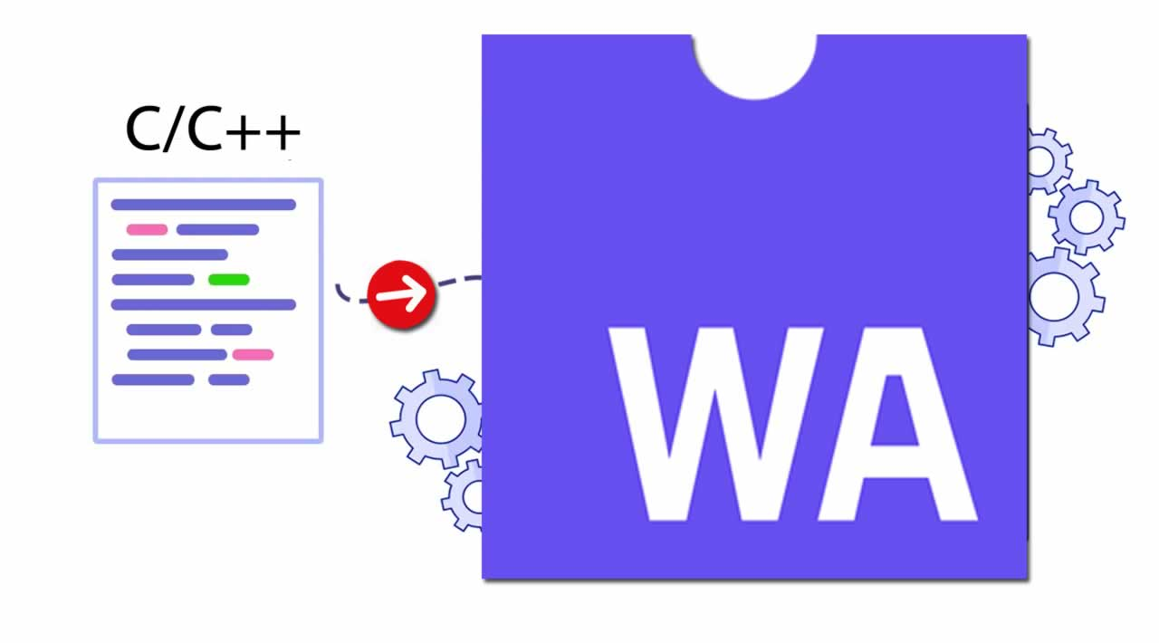Learning WebAssembly: Compiling into Wasm