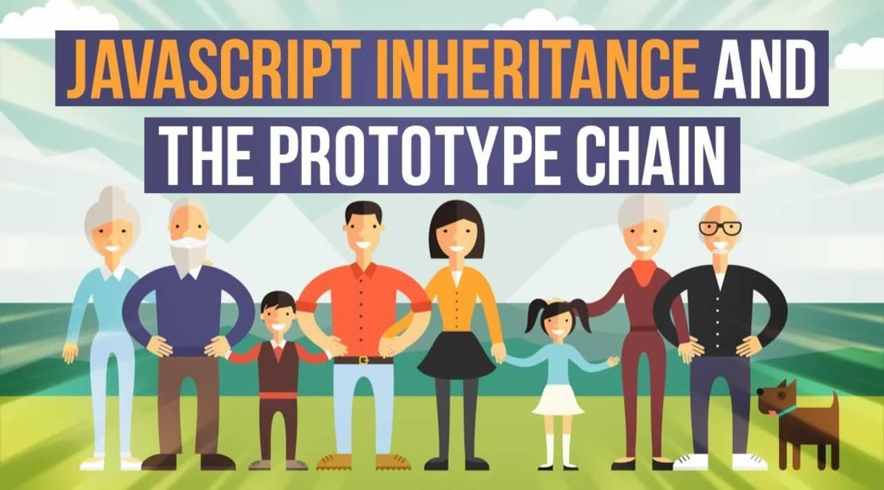 Understanding Inheritance and the prototype chain in JavaScript