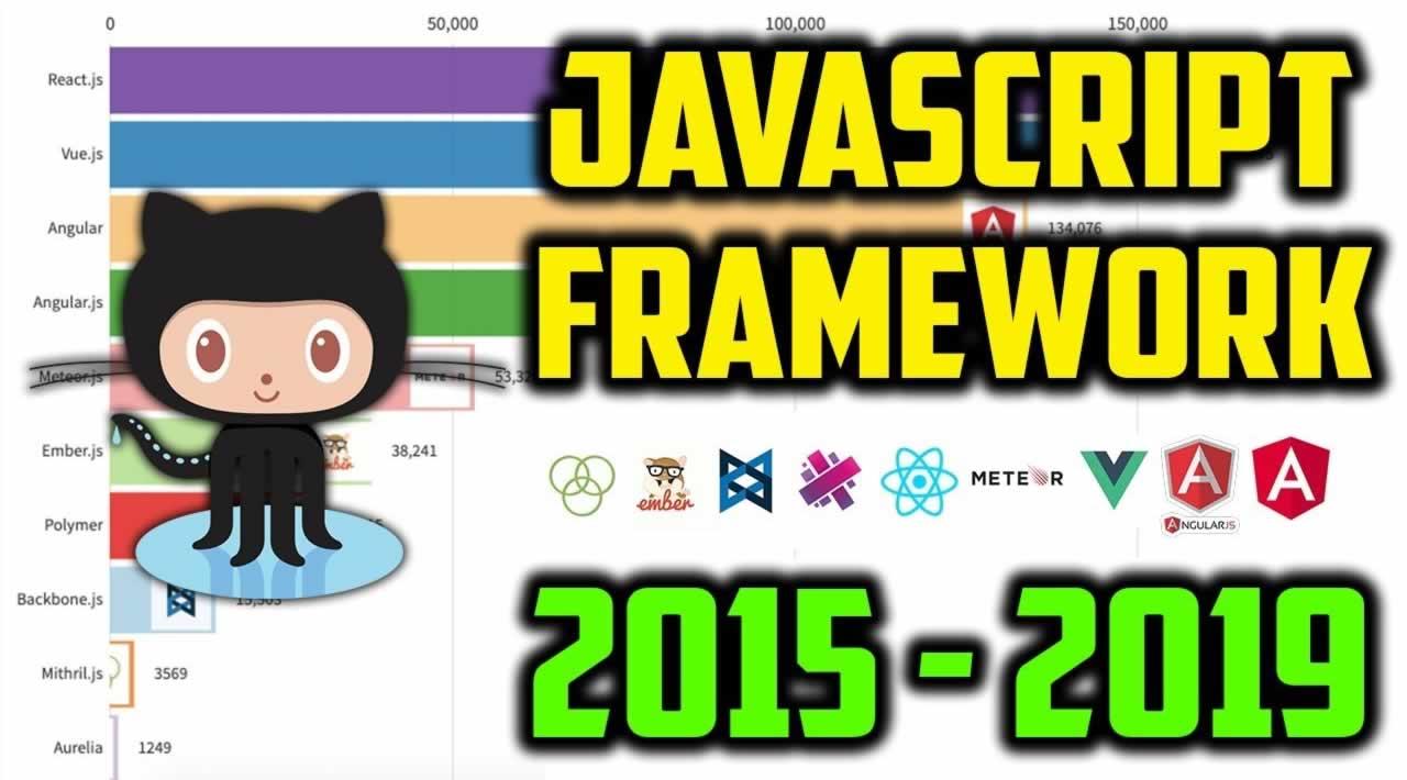 Top 10 JavaScript Front-End Web Framework on GitHub (2015 - 2019)