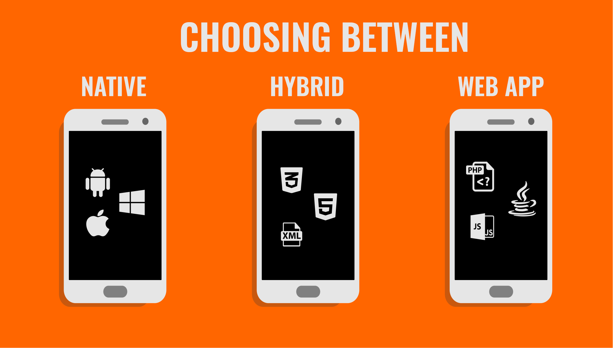 Web app or hybrid app? No thanks. Why are native apps the best?