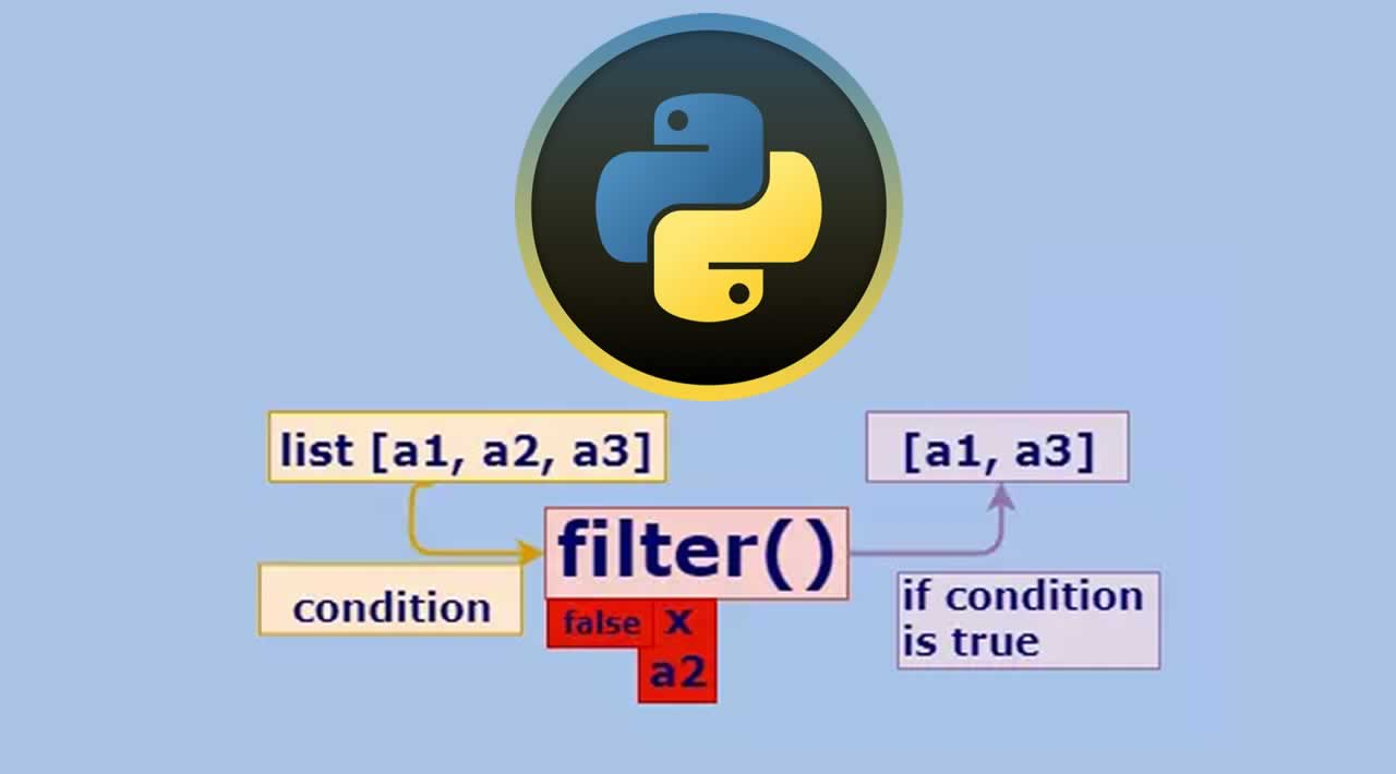 Introduction Python filter() Function with Examples