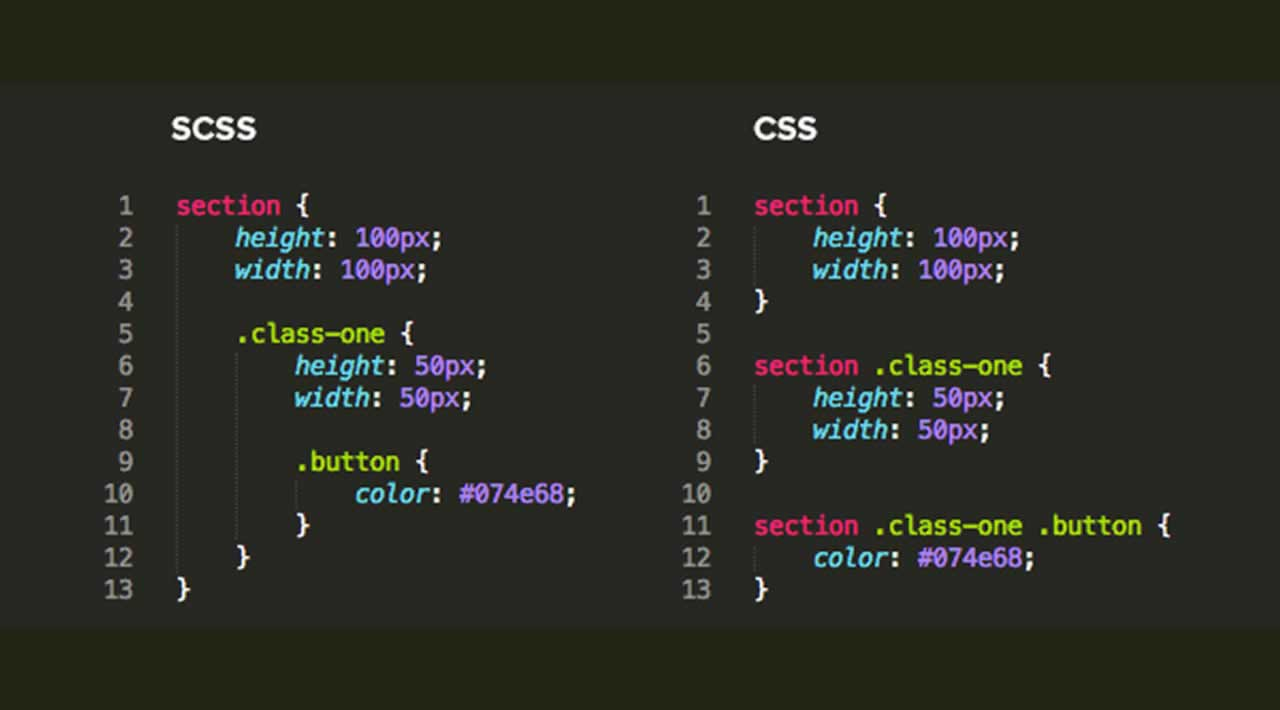 What is the difference between CSS and SCSS