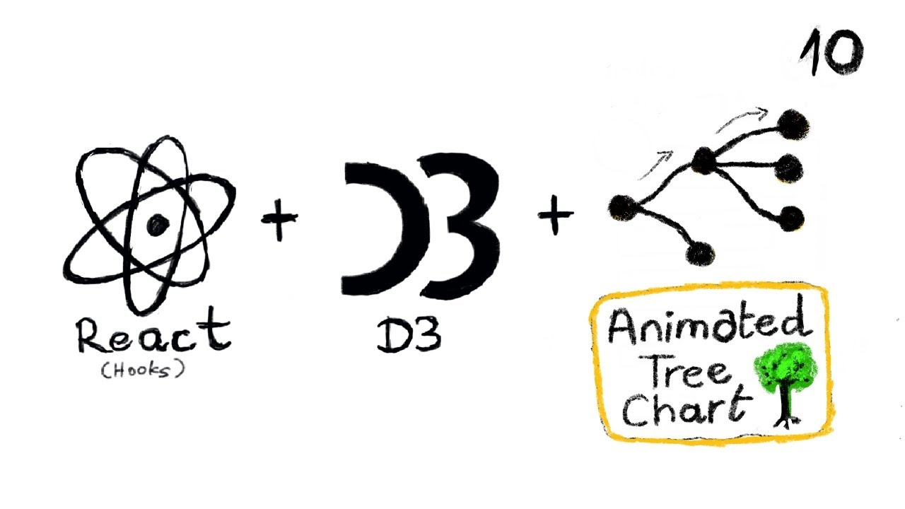 Creating an Animated Tree Chart using React (Hooks) with D3