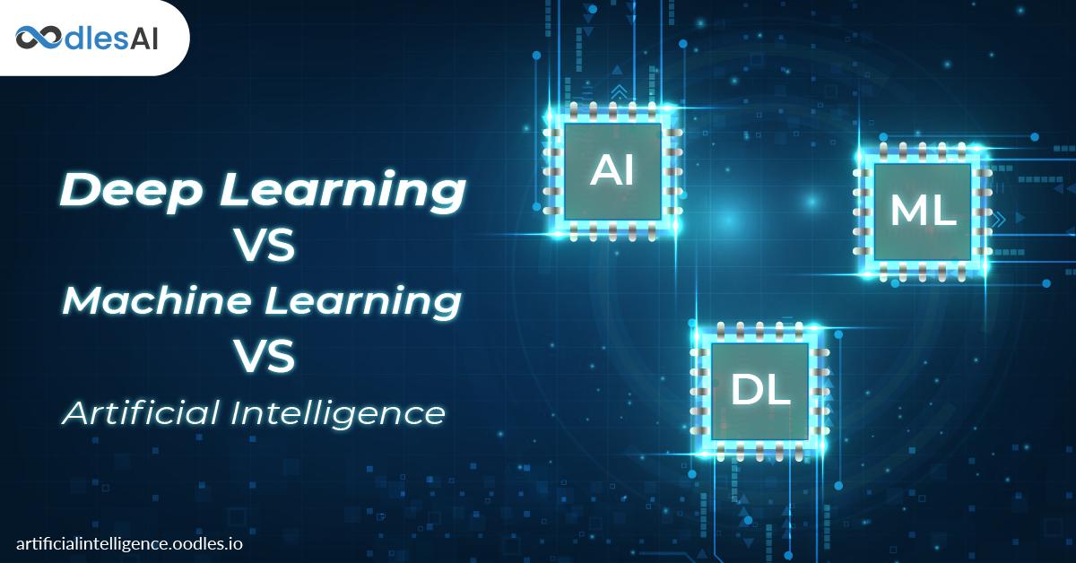 Decoding AI Vs Machine Learning Vs Deep Learning
