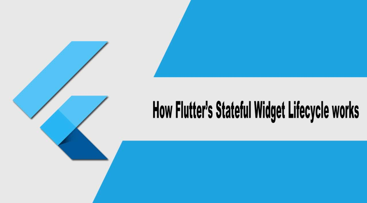 How Flutter's Stateful Widget Lifecycle works