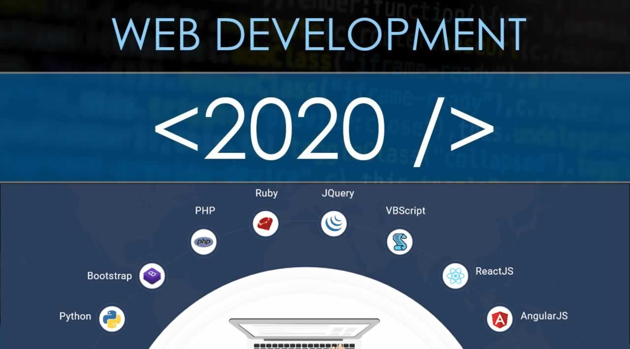 The Complete Web Development Guide For 2020