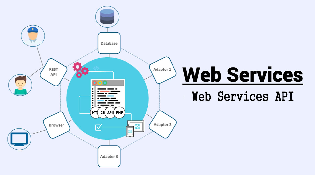 Web Services API - Learn Web Services from Scratch