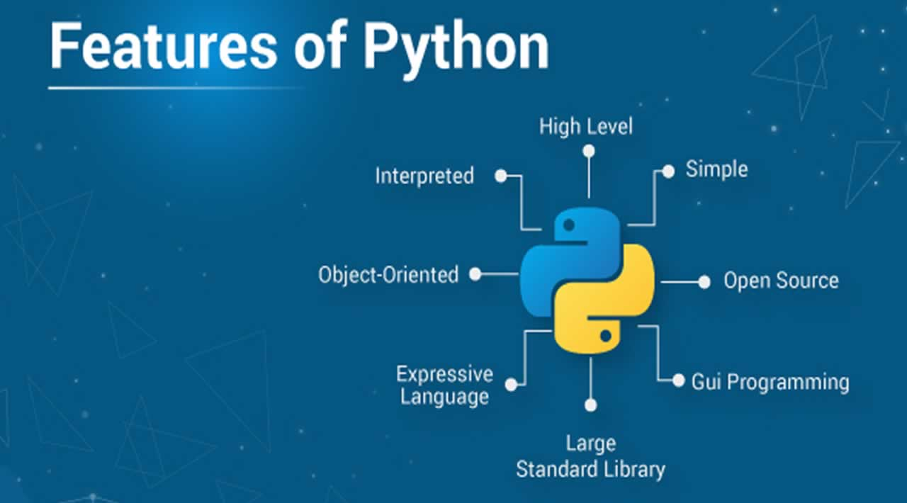Irresistible Features for the Futures of Python