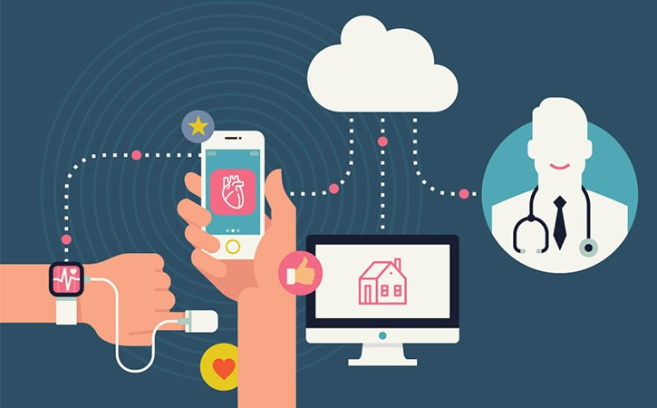 Why Healthcare IT Service Providers Should Adapt IoT