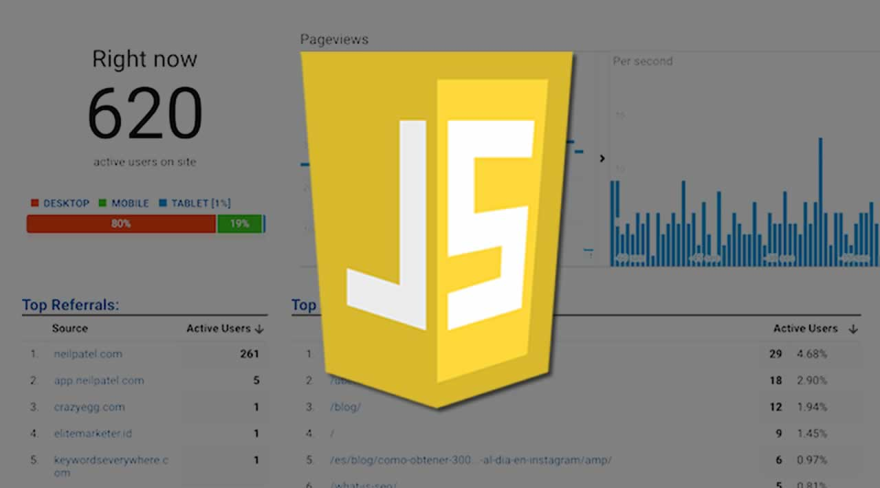 How to Add Google Analytics Tracking to Site with JavaScript