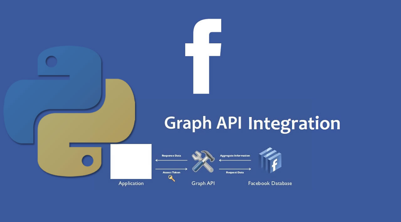 How to use Facebook Graph API and extract data using Python