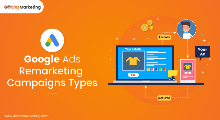 Google Ads Remarketing Types – Complete Guide