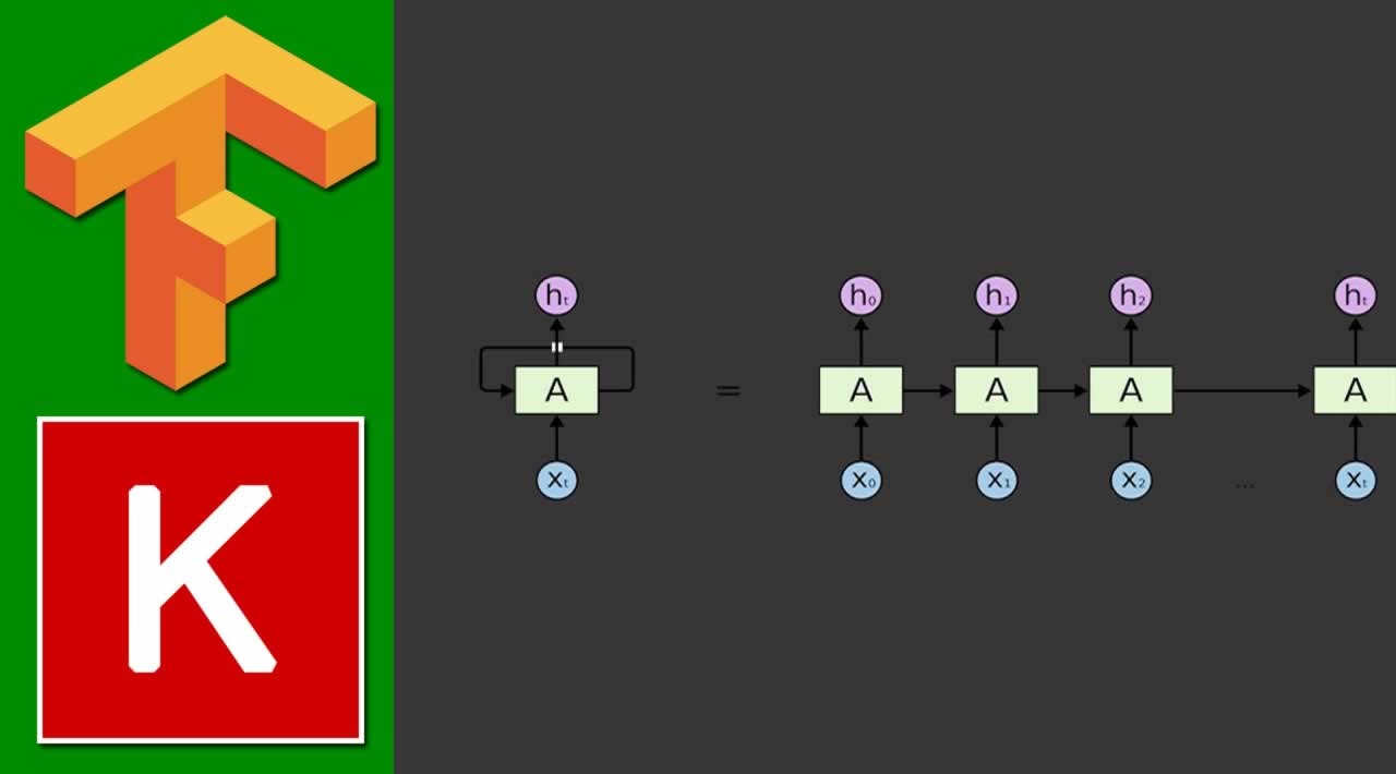 Automatic Text Generation using TensorFlow, Keras and LSTM