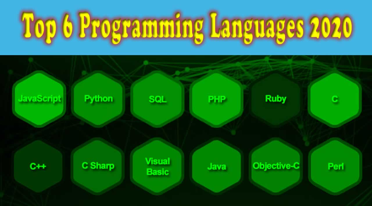 Top 6 Programming Languages 2020 (It is worth the attention)