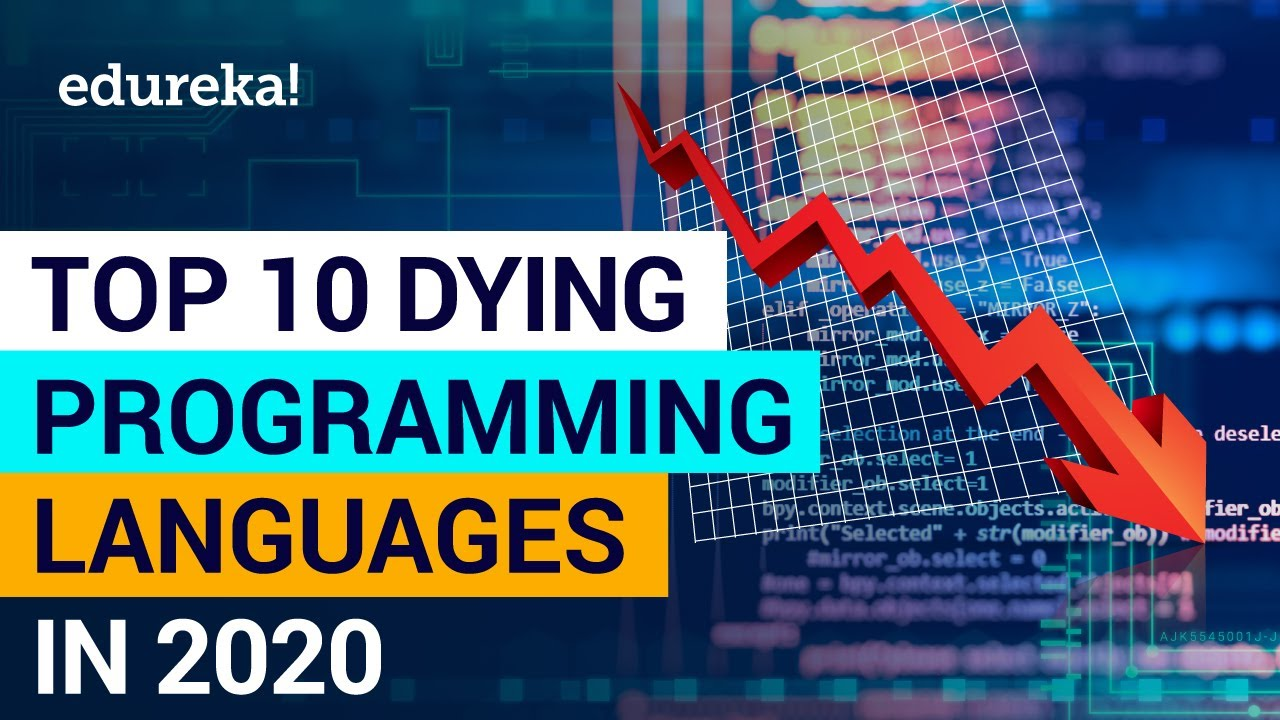 Top 10 Dying Programming Languages in 2020