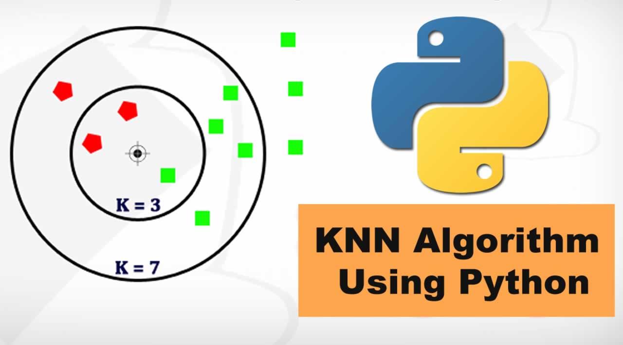 K-Nearest Neighbors Algorithm Using Python