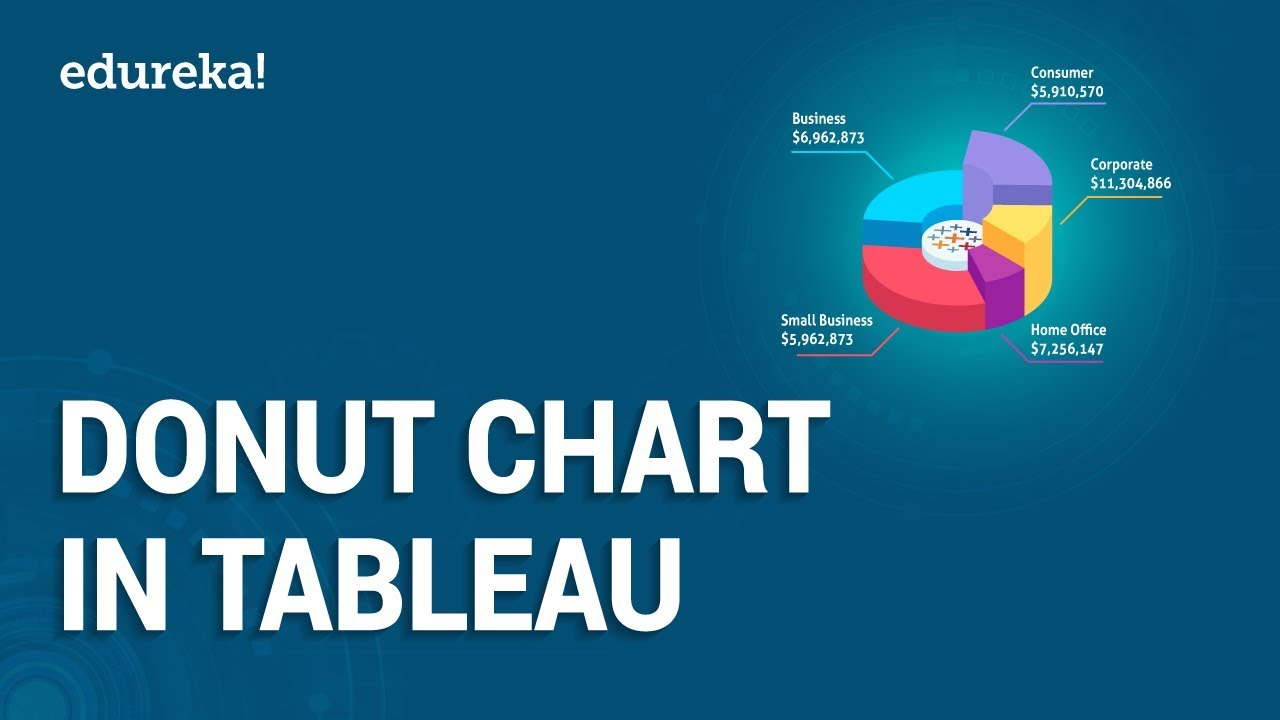 Tableau Donut Pie Charts Tutorial - KPI Donut Charts in Tableau