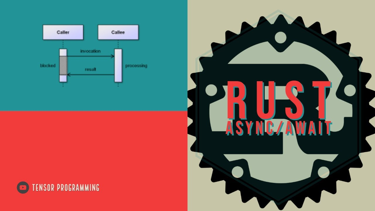 Rust Async/Await - Building a Web Crawler with Surf and Async-Std