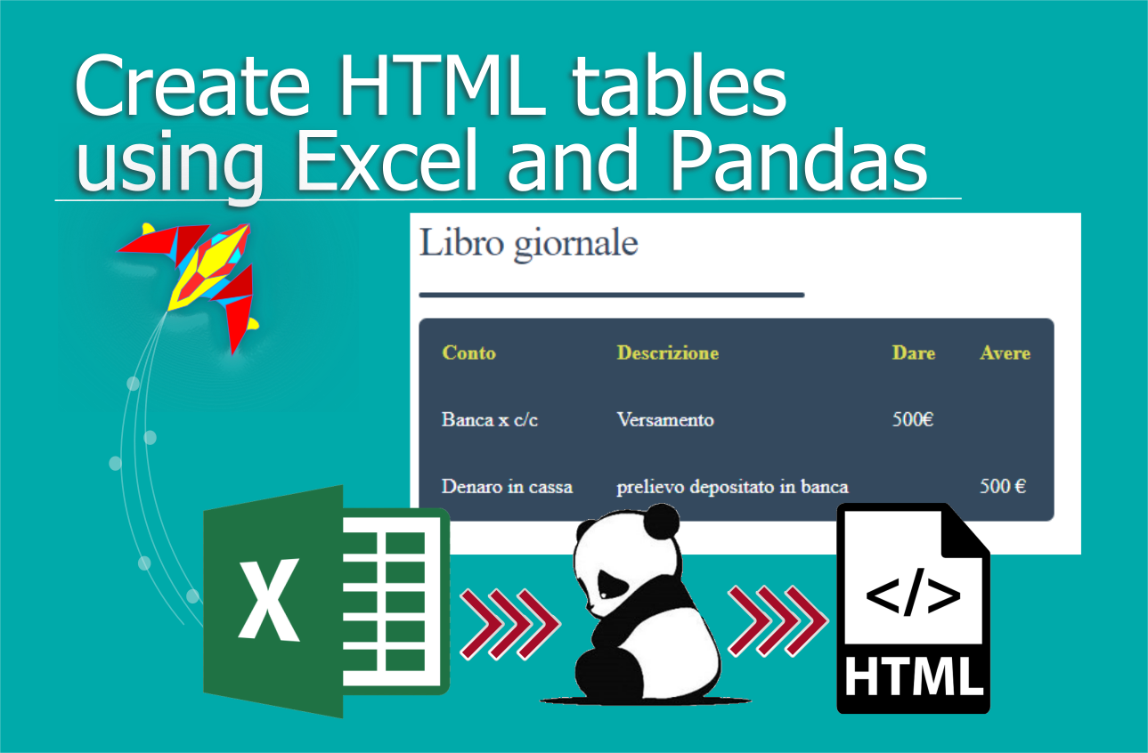 HTML TABLE with Style with Python and Pandas