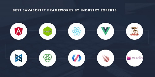 Top JavaScript Frameworks and Libraries to Embrace in 2020
