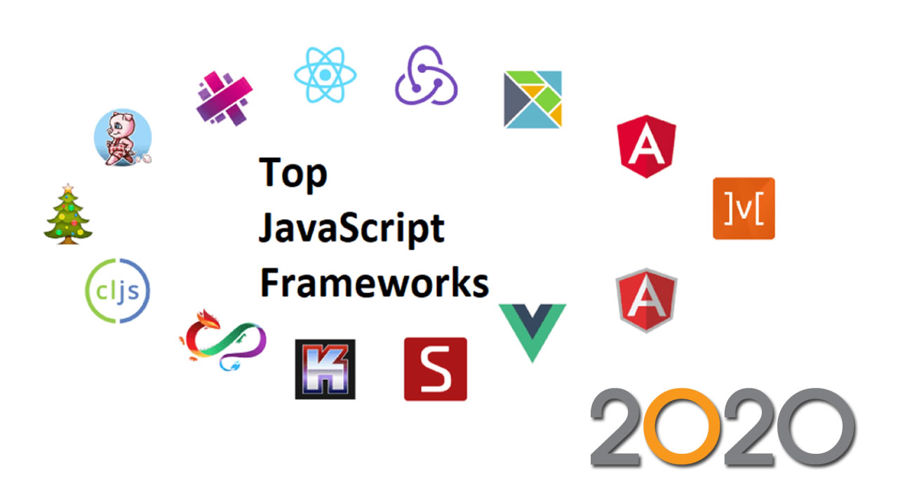 Top JavaScript Frameworks to Learn in 2020