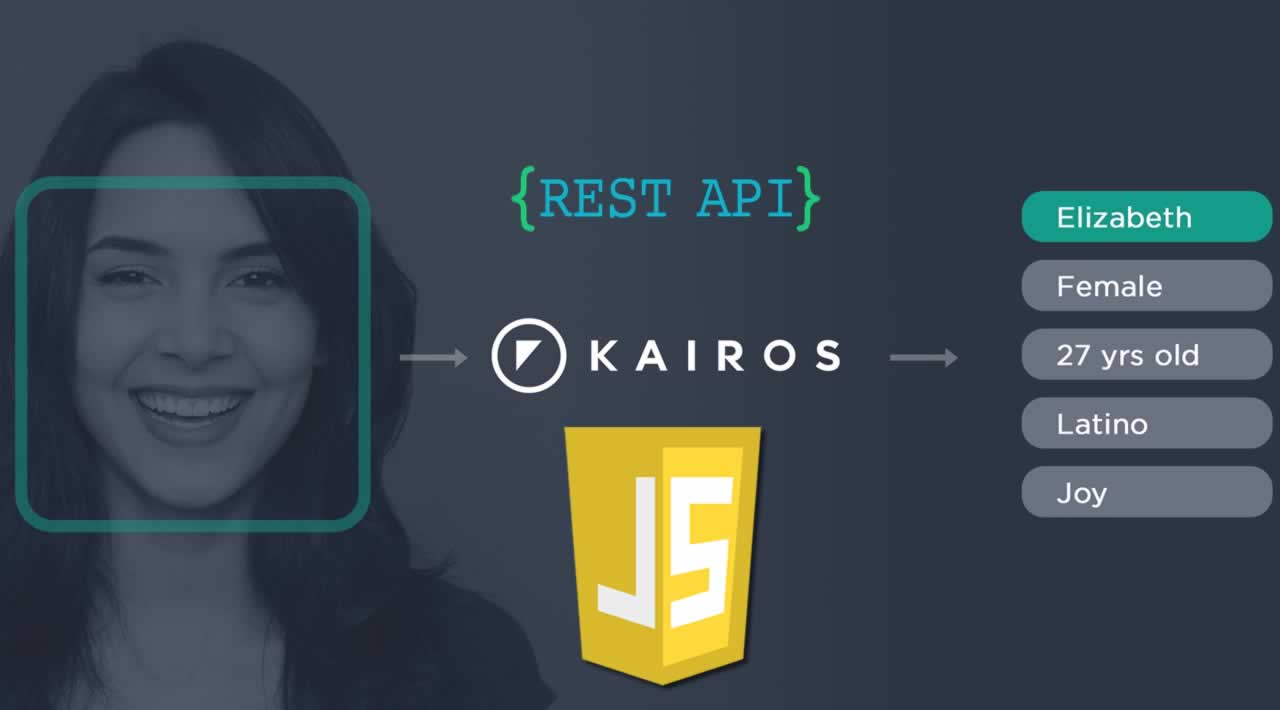 Building a Simple App with Kairos Facial Recognition API in Javascript