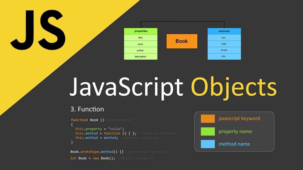 Object-oriented Programming in JavaScript   OOP Tutorial for Beginners