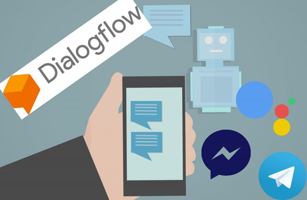 Build Chat bots with Dialog flow — Step By Step Guidelines
