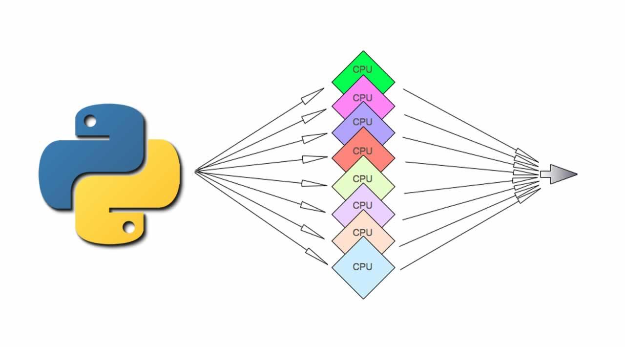 ¿Cómo puedo iniciar tareas paralelas en Python?