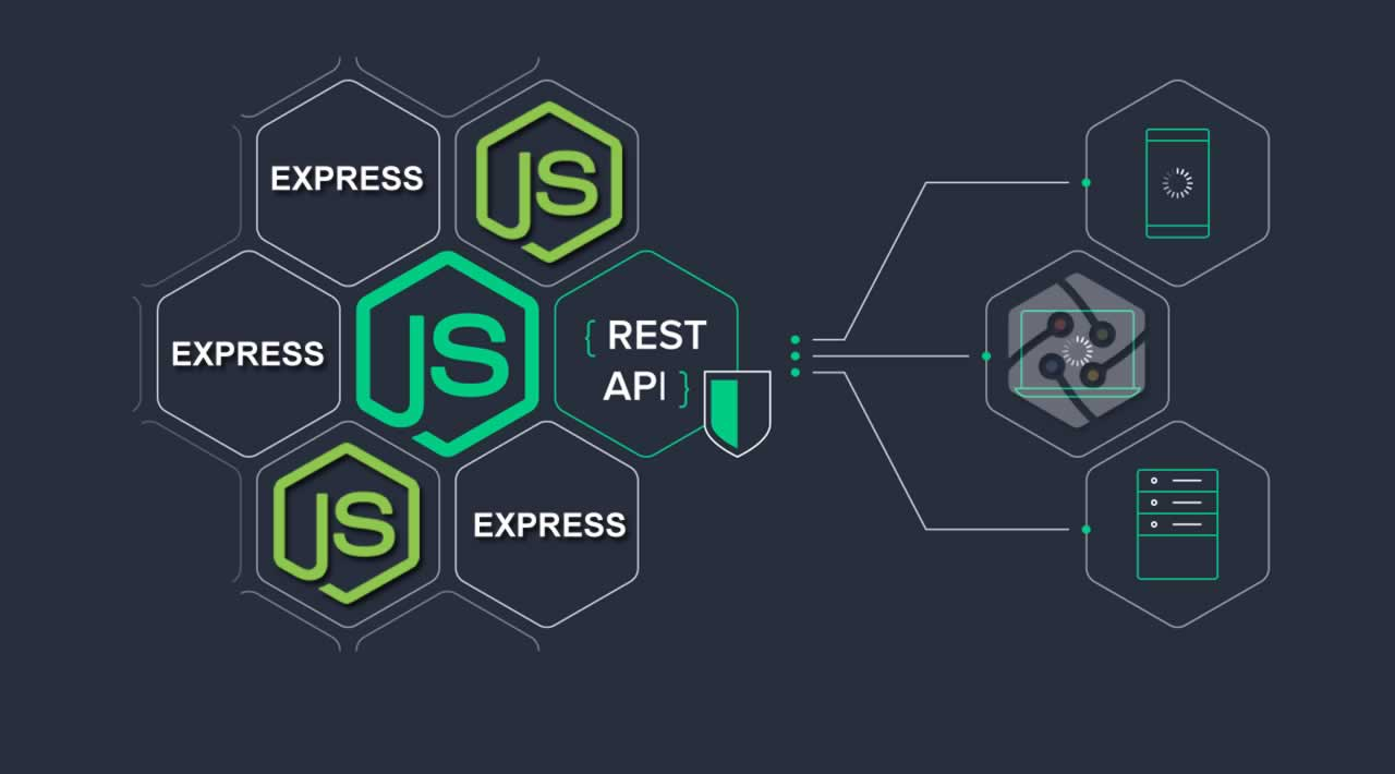 How to Build a RESTful API using Node and Express 🗽